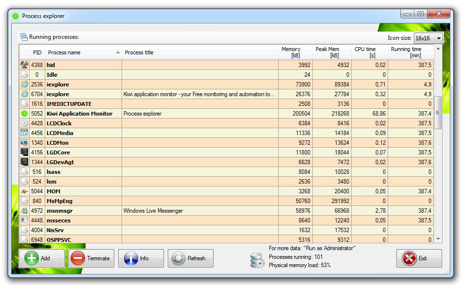 Kiwi application monitor - your Free monitoring and